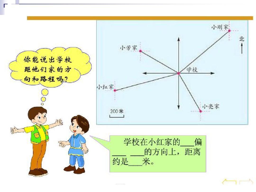 【最新】上册版六美术中班人教《年级与位置》优质课课件ppt数学手指方向印画说课稿图片