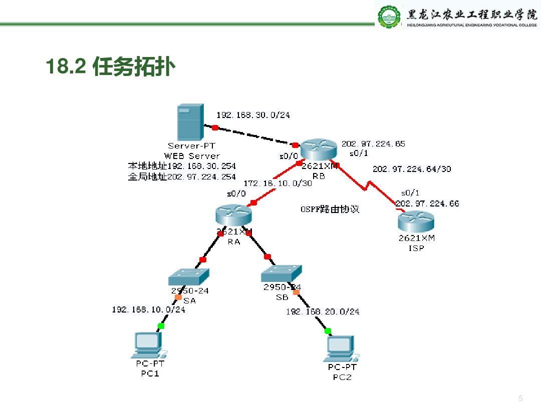 网络设备配置与管理任务驱动式教程 18任务十八 nat配置与管理ppt