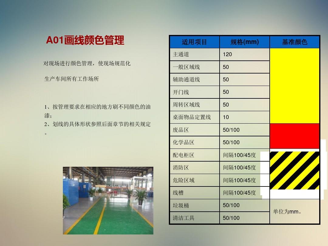 潍柴动力5s管理目视化管理推行实施执行标准