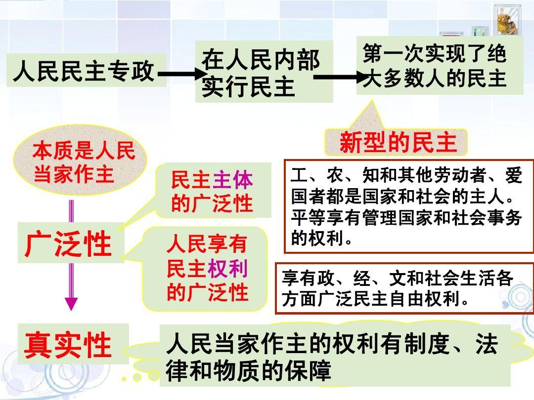 7.中国特色主义道路,理论体系和制度的科学内