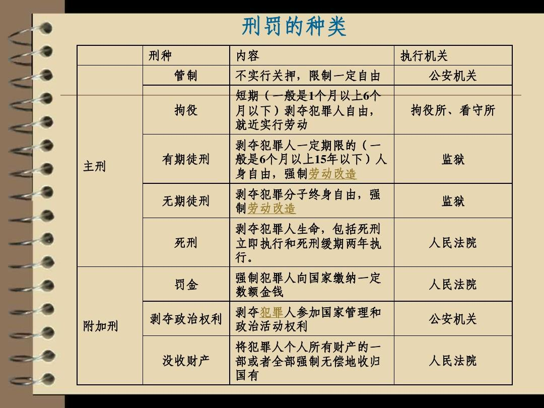 《职业道德与课件》第十课法律ppt高中集体历史备课记录表图片