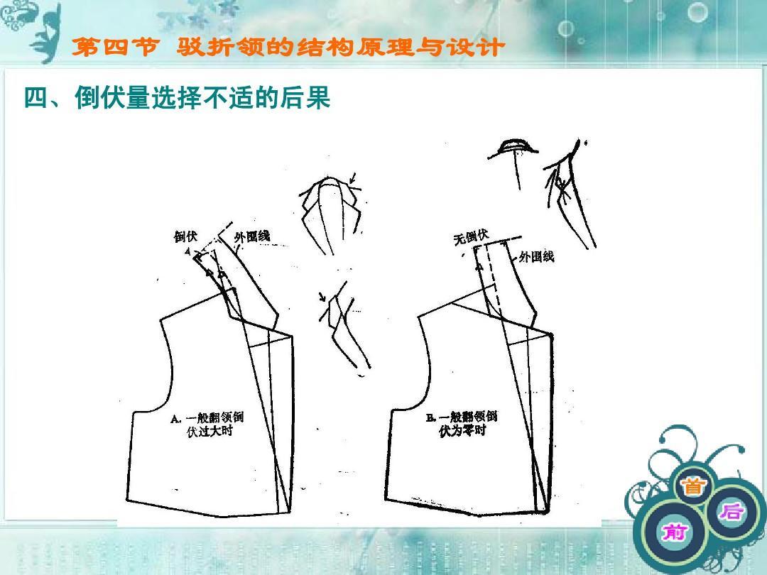 服装结构设计2--衣领ppt图片