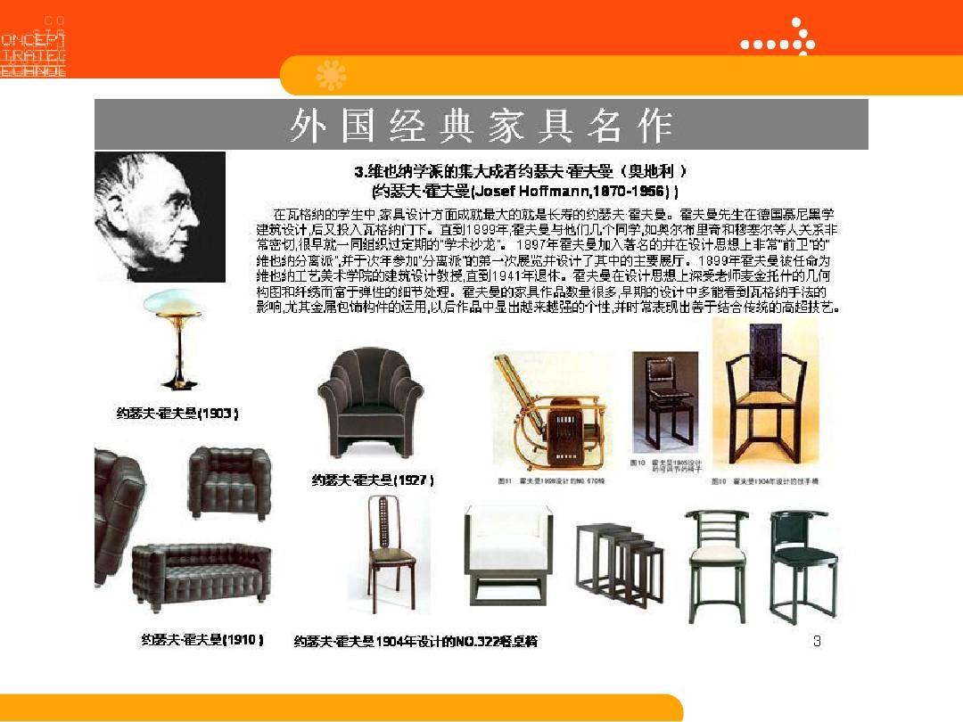 国外著名机械设计师作品演示ppt家具设计马达图片