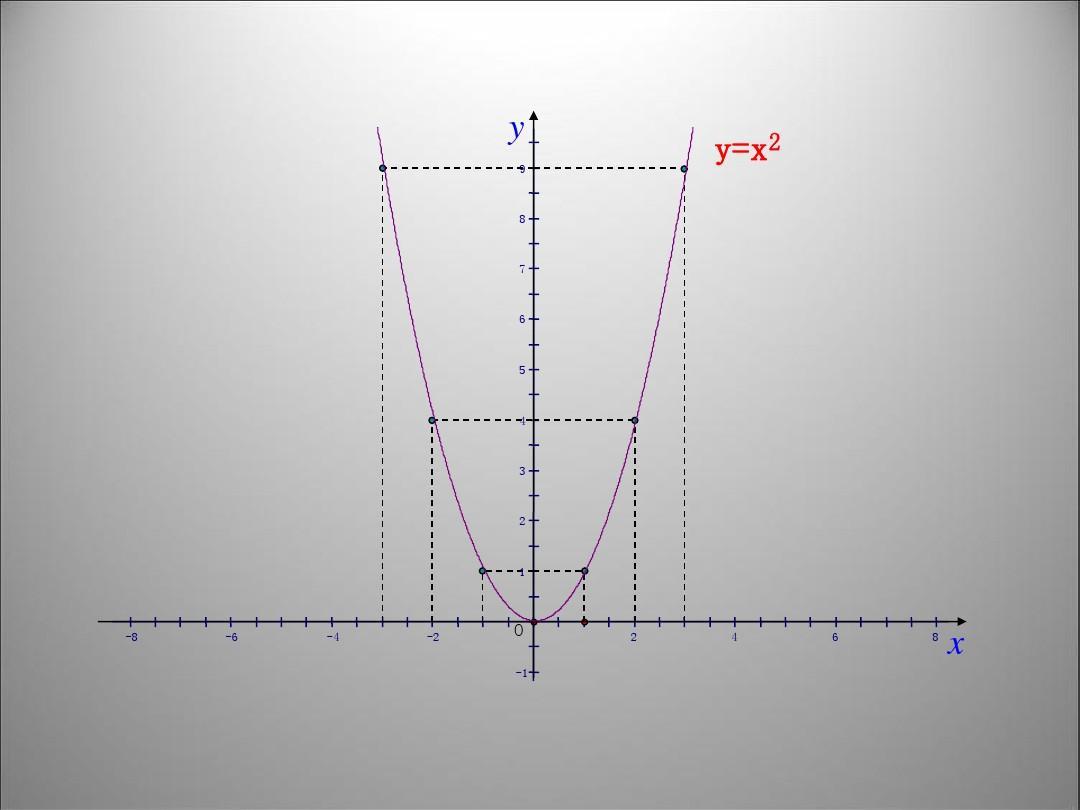 蜈丨羯i.Y+>Y{゙Y>KクK?移_1 p6萓? 莠梧ャ。蜃ス謨ーy=a(x-h)2 k逧?崟雎。_隨ャ1隸セ譌カ