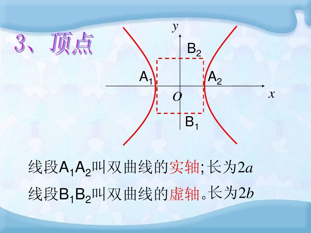 2.2 双曲线的简单几何性质课件 新人教a版