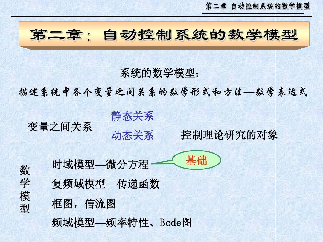 第二章 自动控制系统的数学模型(1)PPT