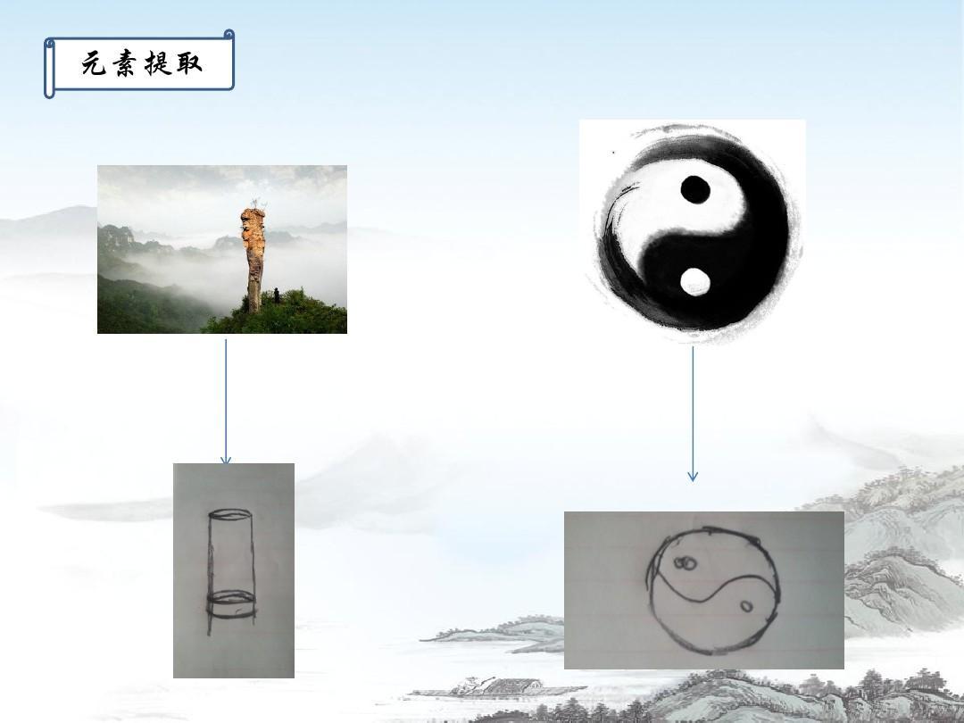 焦作旅游文化产品设计ppt图片