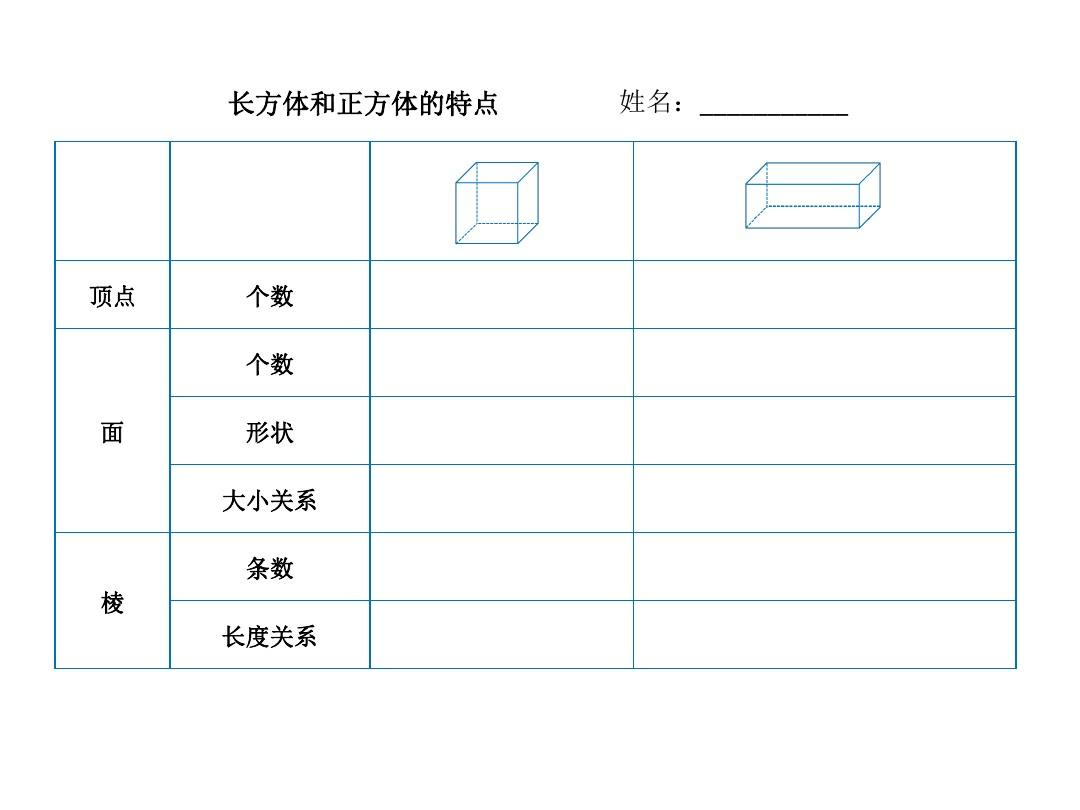 长方体和正方体的特点(表格)