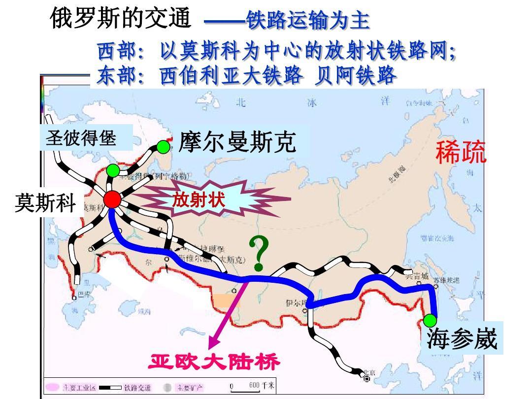 西部:以莫斯科为中心的放射状铁路网; 东部:西伯利亚大铁路 贝阿铁路