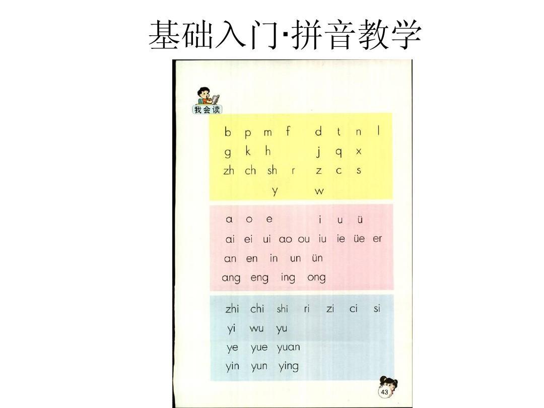 对外汉语拼音教学课件PPT
