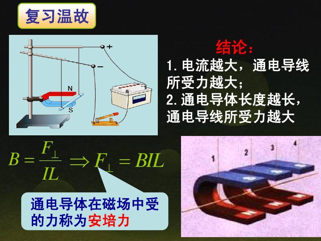 �9�e����`f��,y�)��'�il_f⊥ b=   f⊥ = bil il 通电导体在磁场中受 的力称为安培力 的力称为