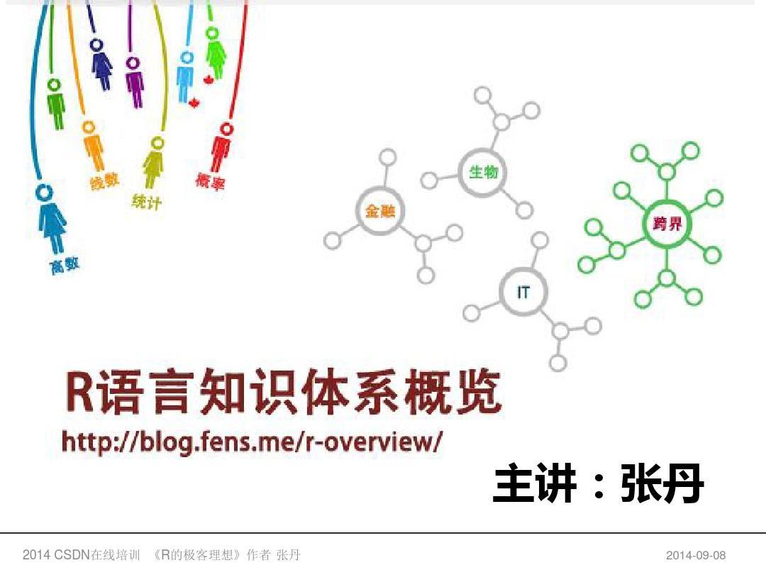 R語言知識體系概覽_張丹
