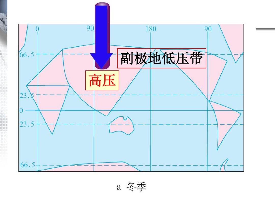 第二课时_北半球冬夏季节气压中心_气压带和风带对气候的影响ppt图片