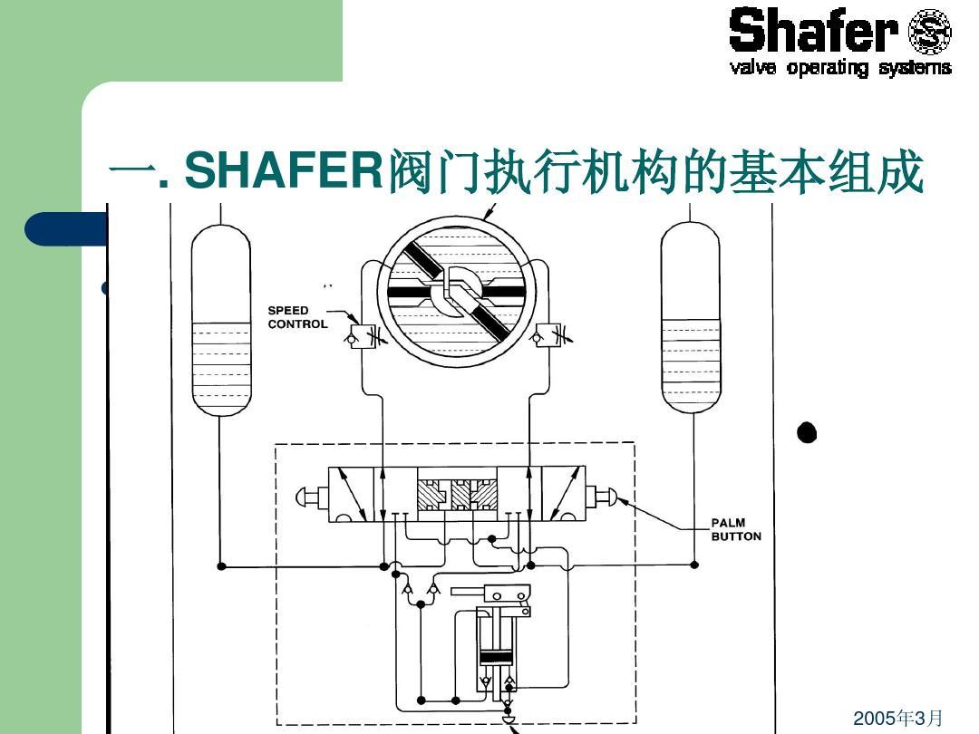 shafer气液联动阀执行机构学习课件ppt