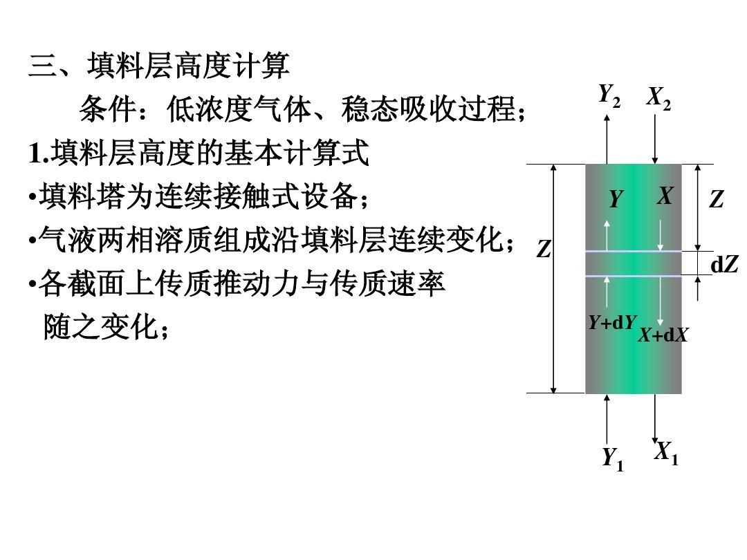 化工原理讲稿4(第七章)