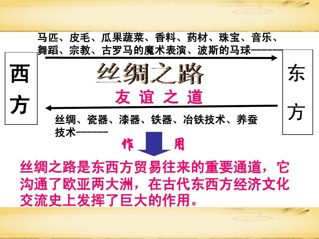 课件:探寻丝绸之路(金乡中学 )ppt图片