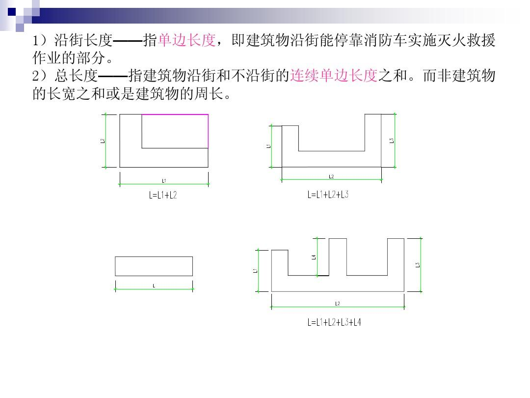 《建筑设计培训规范》防火4ppt室内设计咖啡厅ppt图片