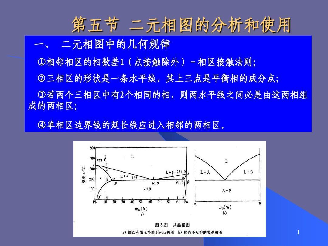 二元相图的分析和使用