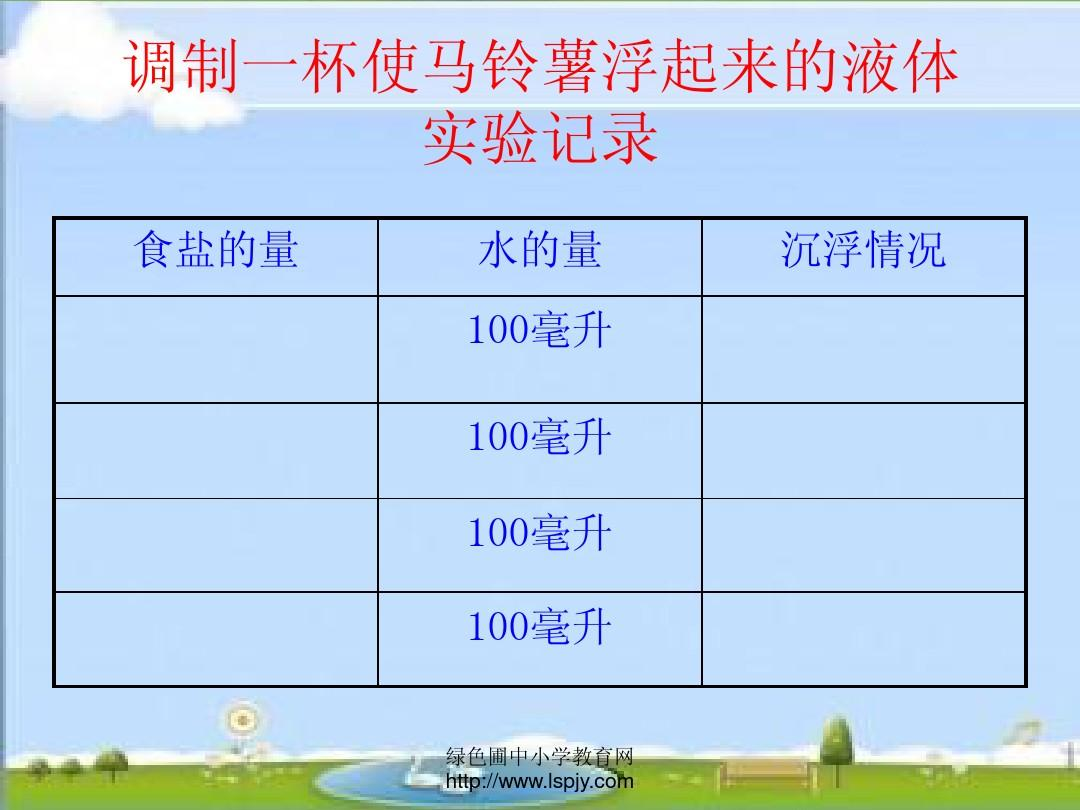 http://www.wendangwang.com/pic/7f0ef493da109ebe6a7f3279/1-1048-jpg_6_0_______-642-0-0-642.jpg_wendangwang.com 第6页 (共9页,当前第6页) 的相关文档搜索