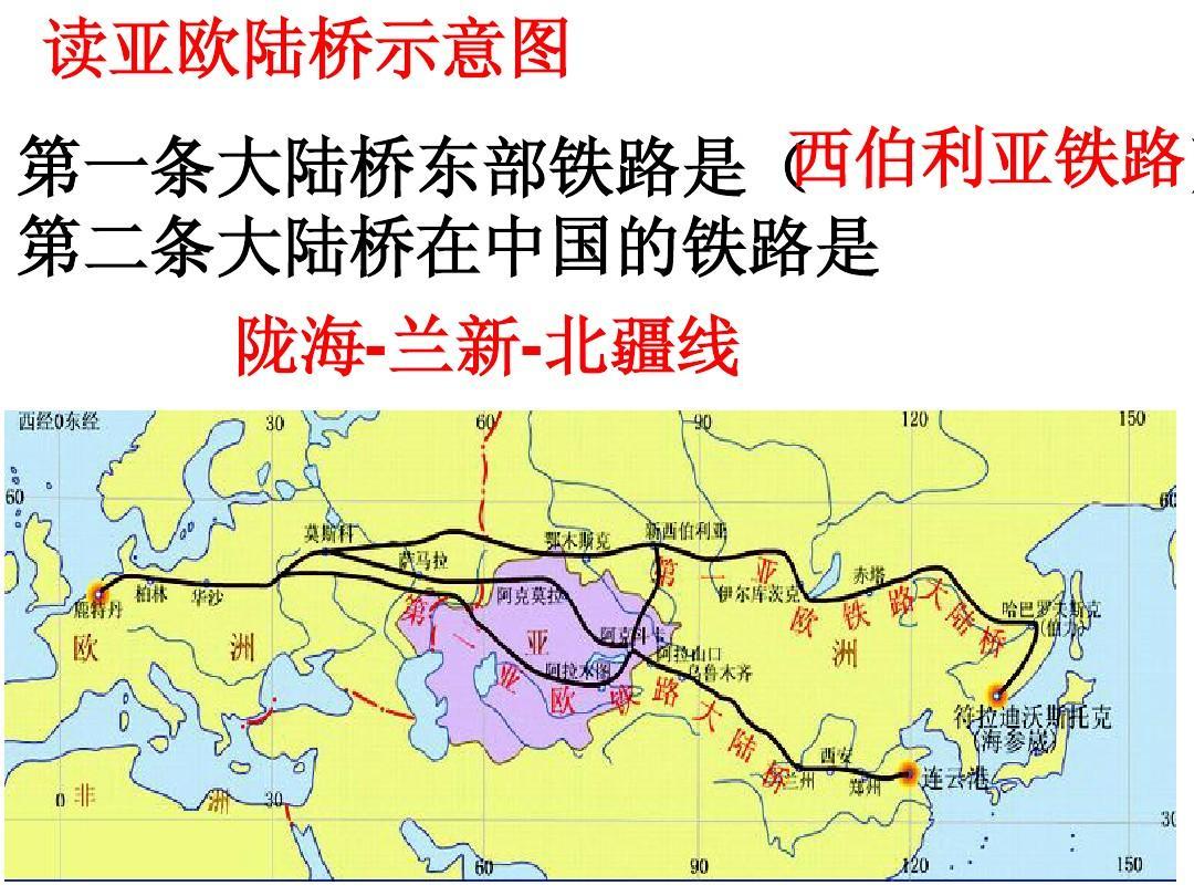 西伯利亚铁路) 第一条大陆桥东部铁路是( 第二条大陆桥在中国的铁路是