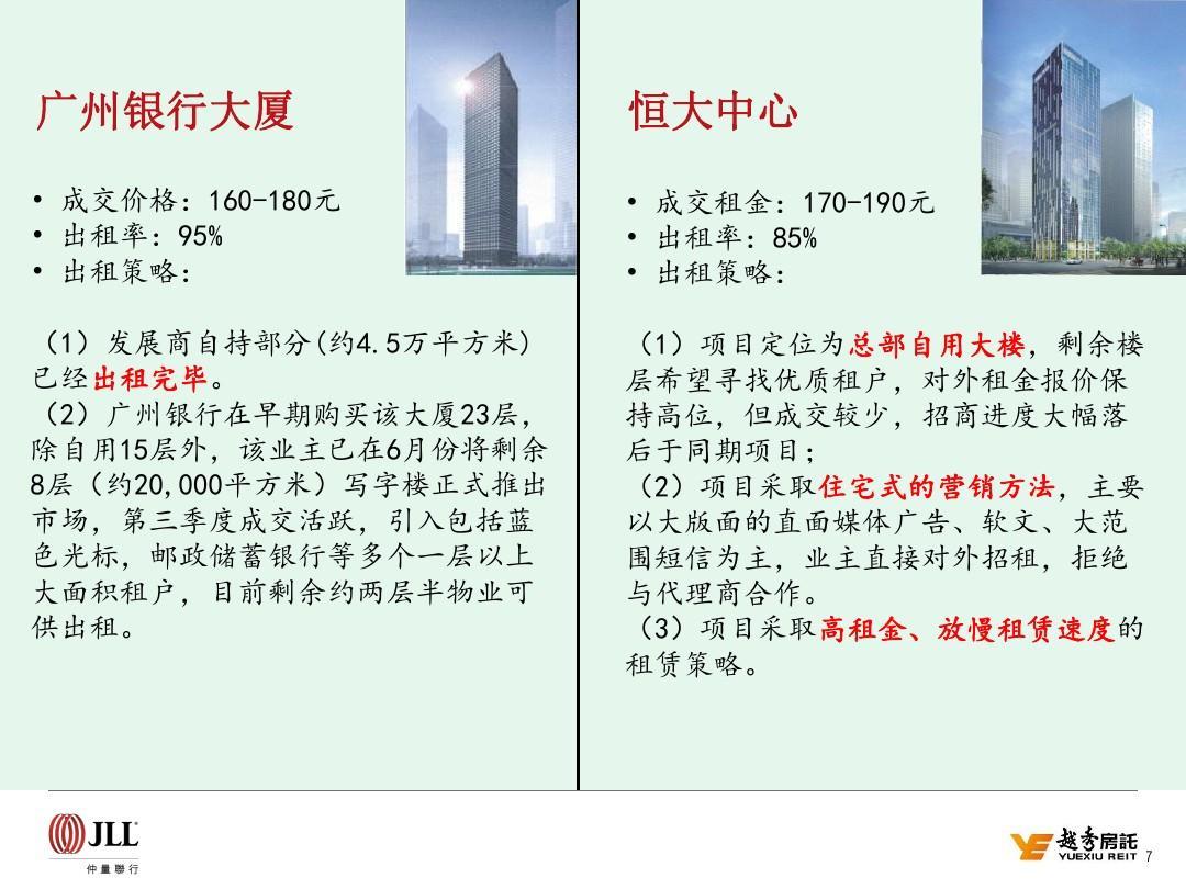 仲量联行-广州写字楼市场2014年11-12月双月报图片