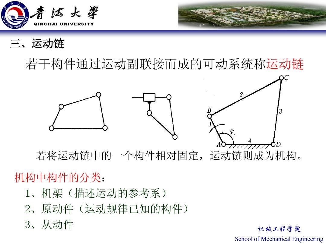 冶金/矿山/地质 1平面机构的自由度ppt  充分说明了自由度的计算 三