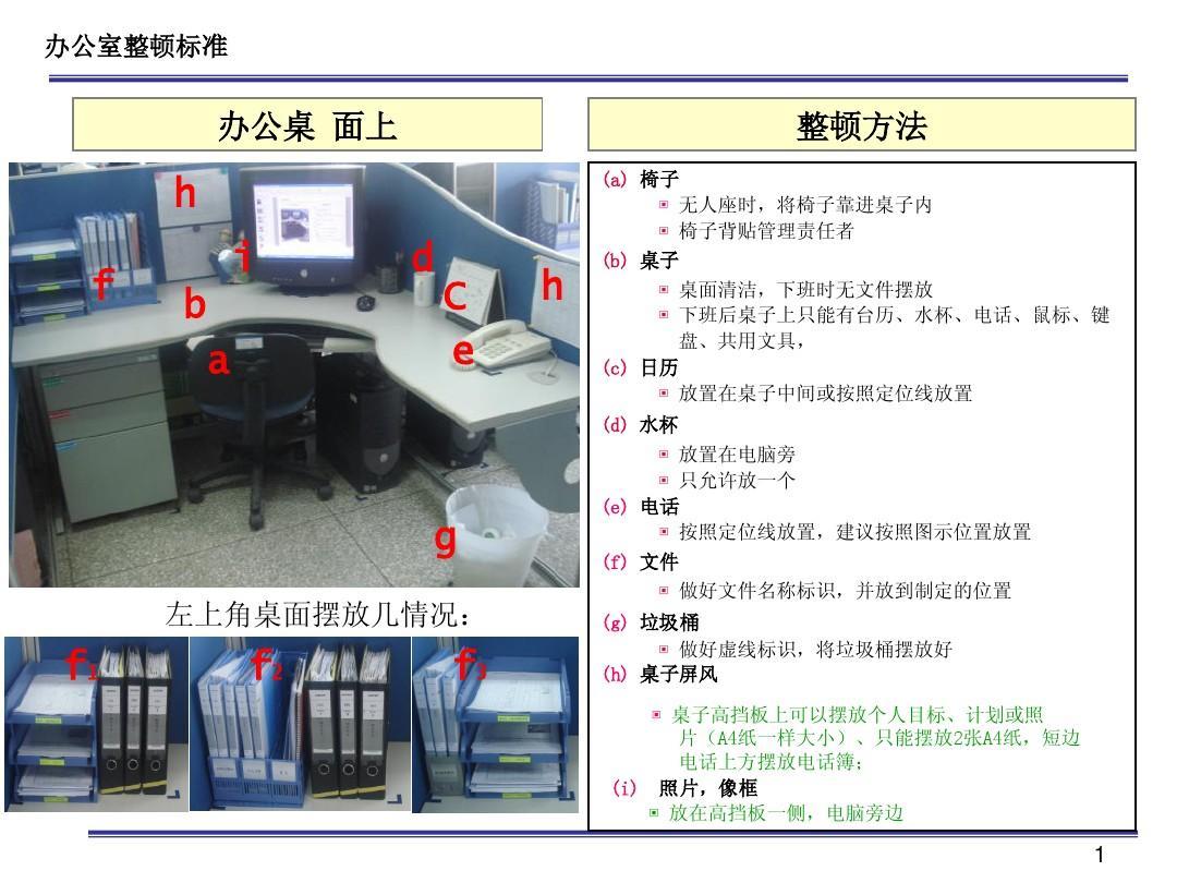 b超照图片_办公室GTD(5S标准)_word文档在线阅读与下载_文档网