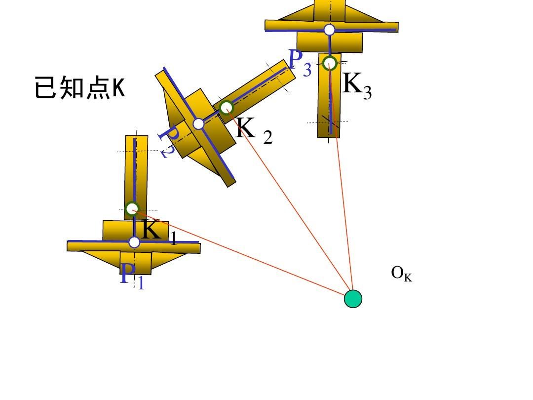 机构动画 机械原理动画 平面机构 平面六杆机构 机构创新设计论文图片