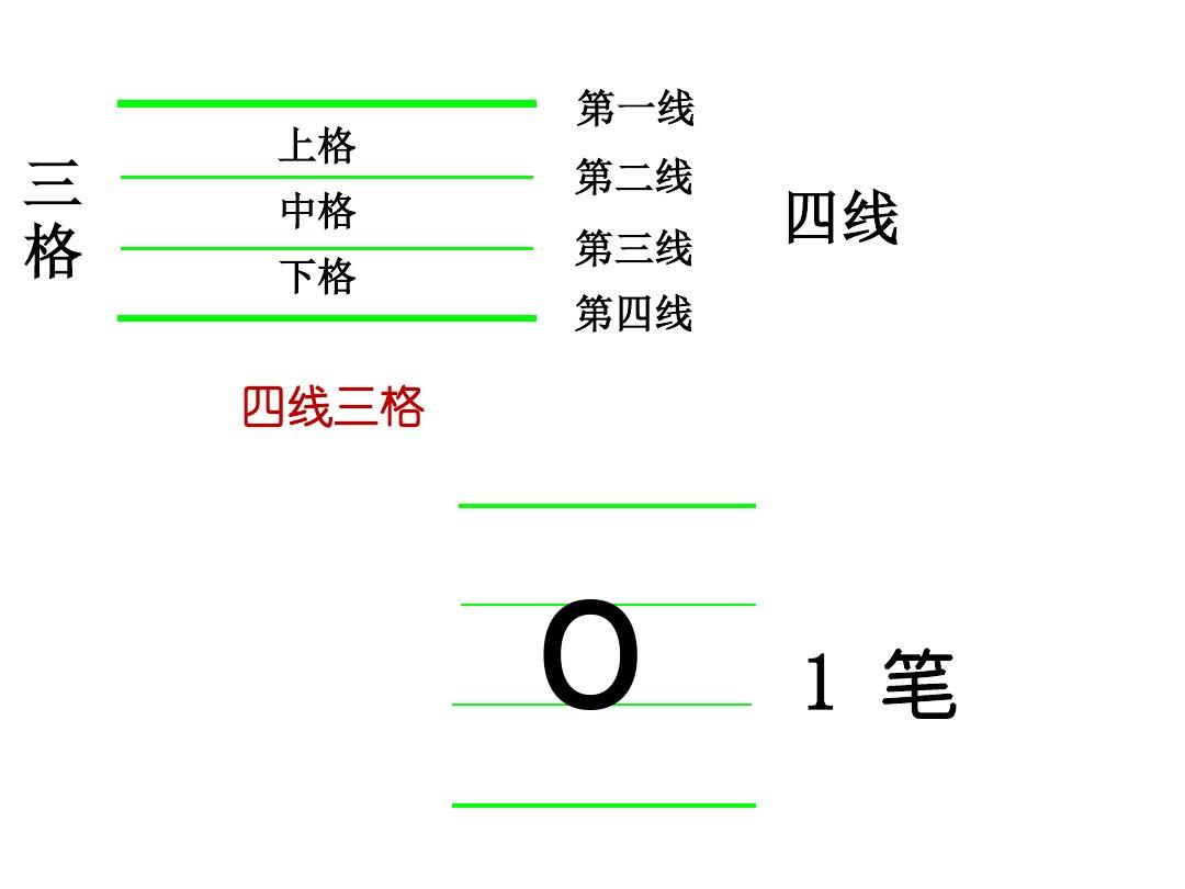 aoe拼音发音口型图
