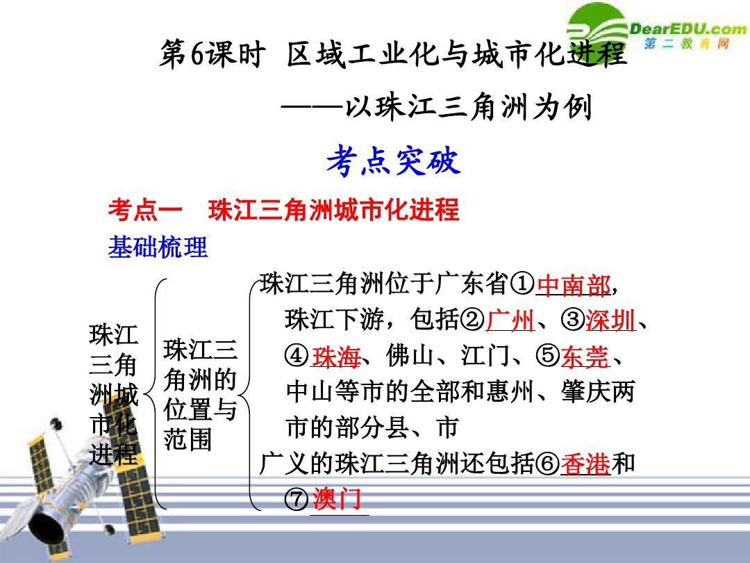 2011届高三地理一轮复习_26区域工业化与城市化进程-以珠江三角洲为例课件_湘教版必修3