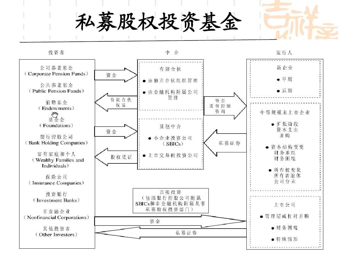 深圳前海注册基金公司_办理注册基金公司_基金管理公司注册