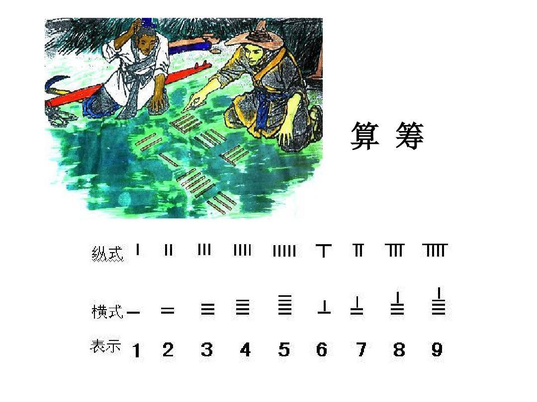 《认识算盘(例4)》(新人教版二年级下册数学获奖课件ppt)
