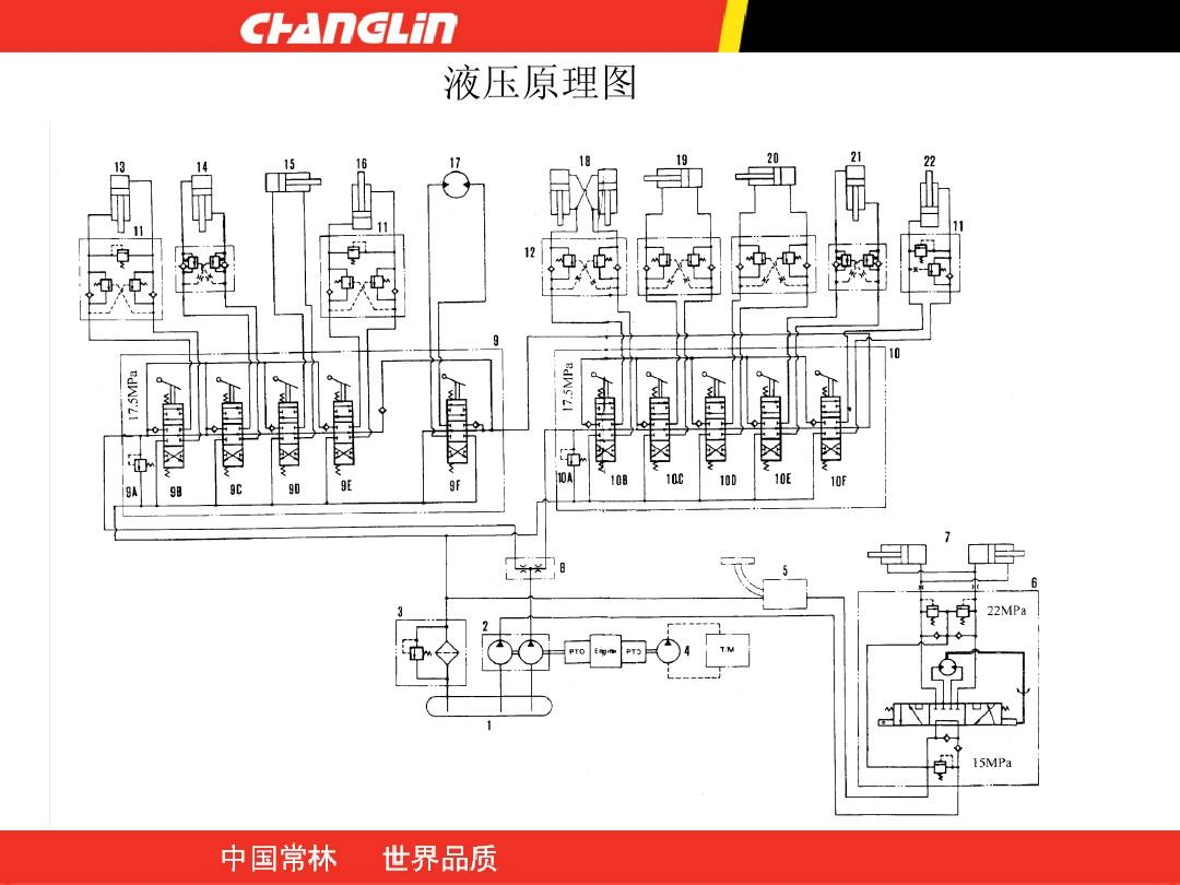 平地机液压系统ppt图片