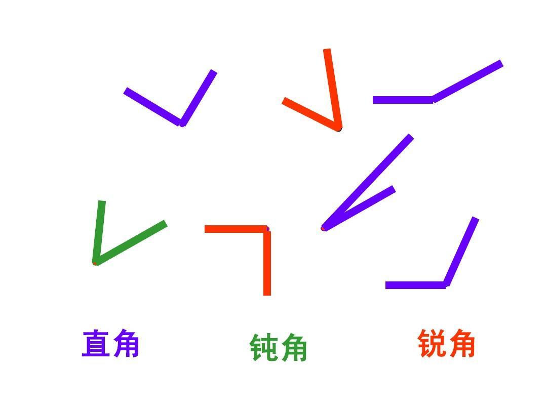 数学角的图片大全 数学角的手抄报图片大全二年级图片