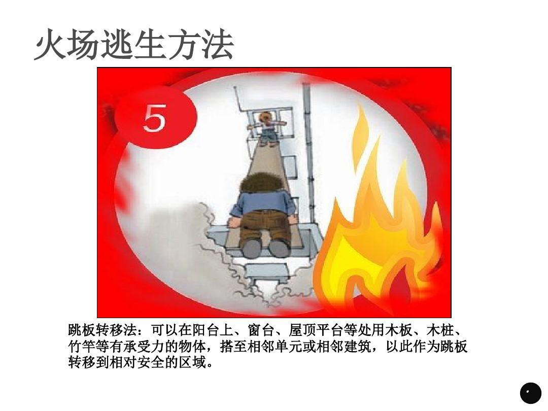二年级消防安全教育囹�._免费-一二年级小学生消防安全教育课件ppt