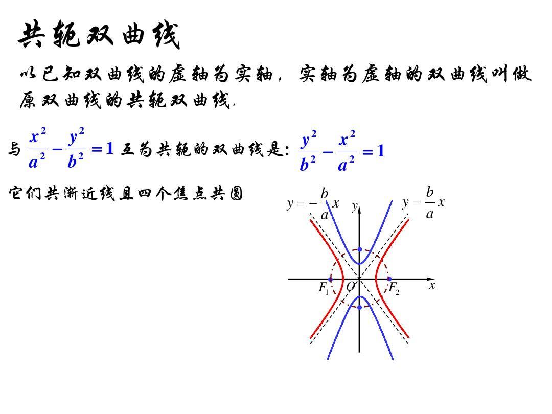 6.2双曲线的性质(2)ppt