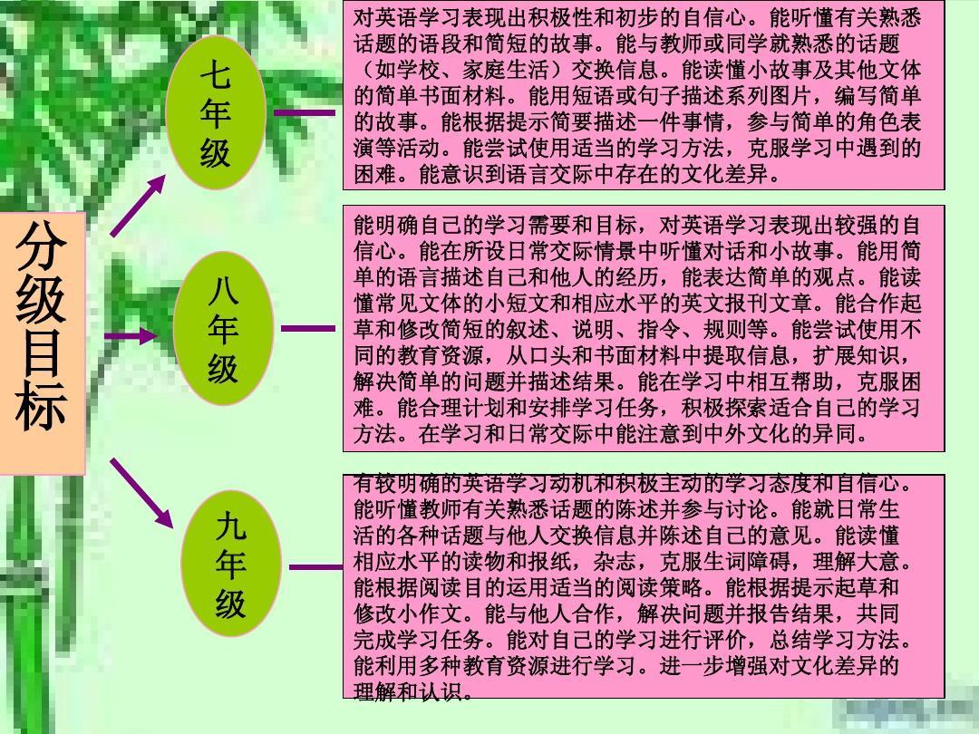时态版仁爱英语初中学习及练习-学路网-整合路吧莉初中生资源萝图片