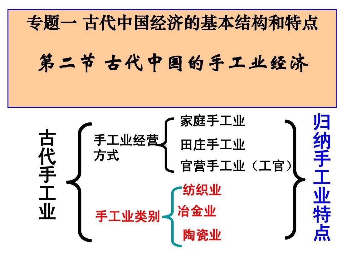 1.2古代中国手工业经济