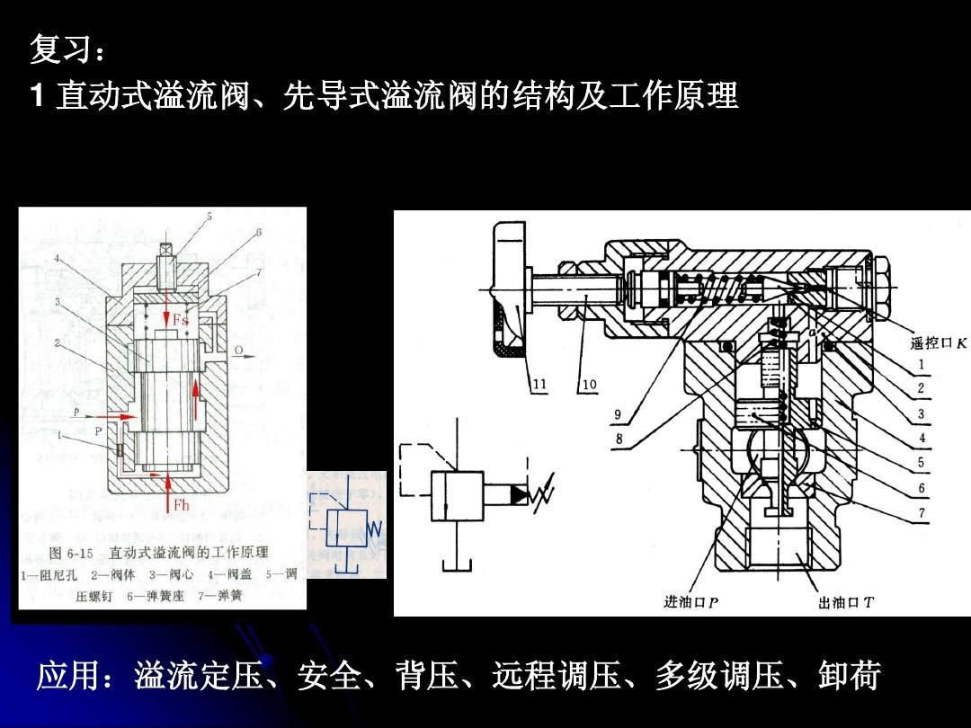 酷岛邪恶漫画_溢流阀结构原理-溢流阀结构原理图片,溢流阀结构原理视频
