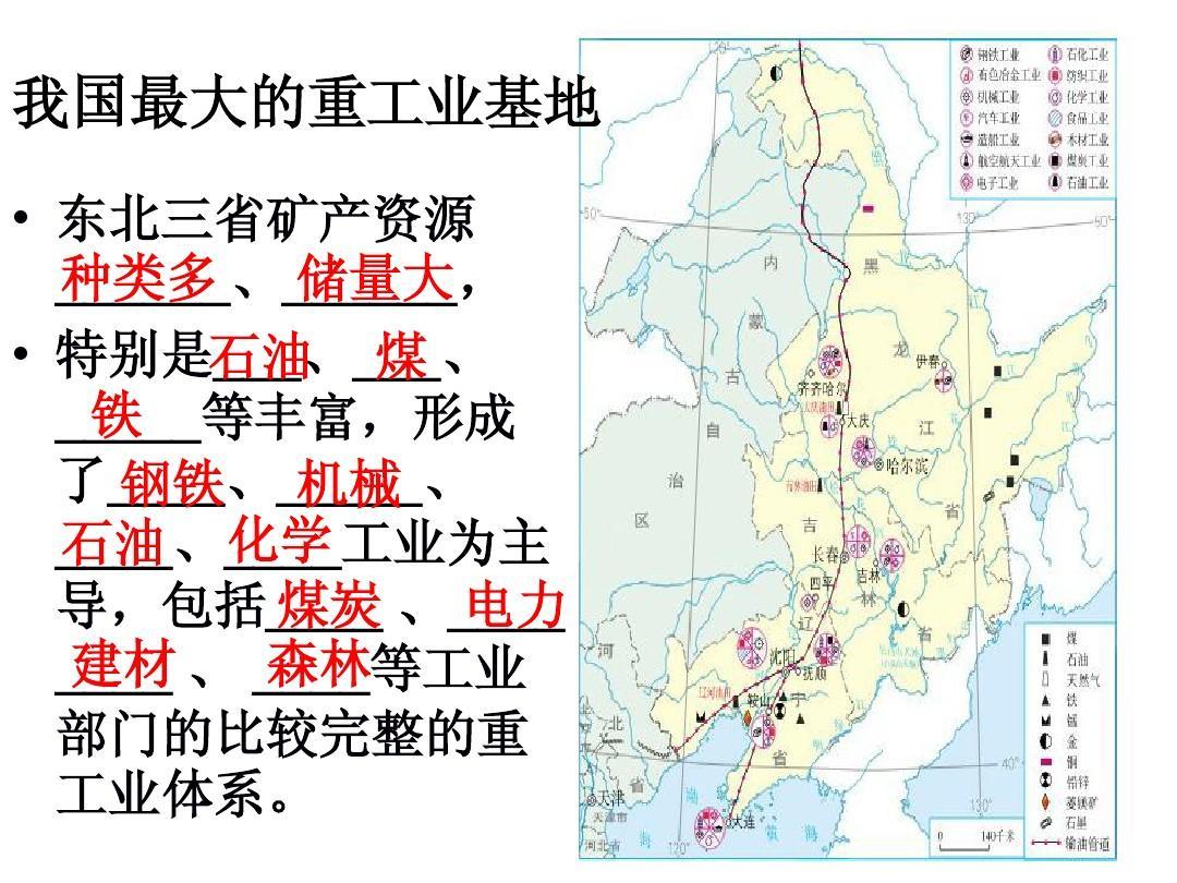 东北三省 工业ppt图片
