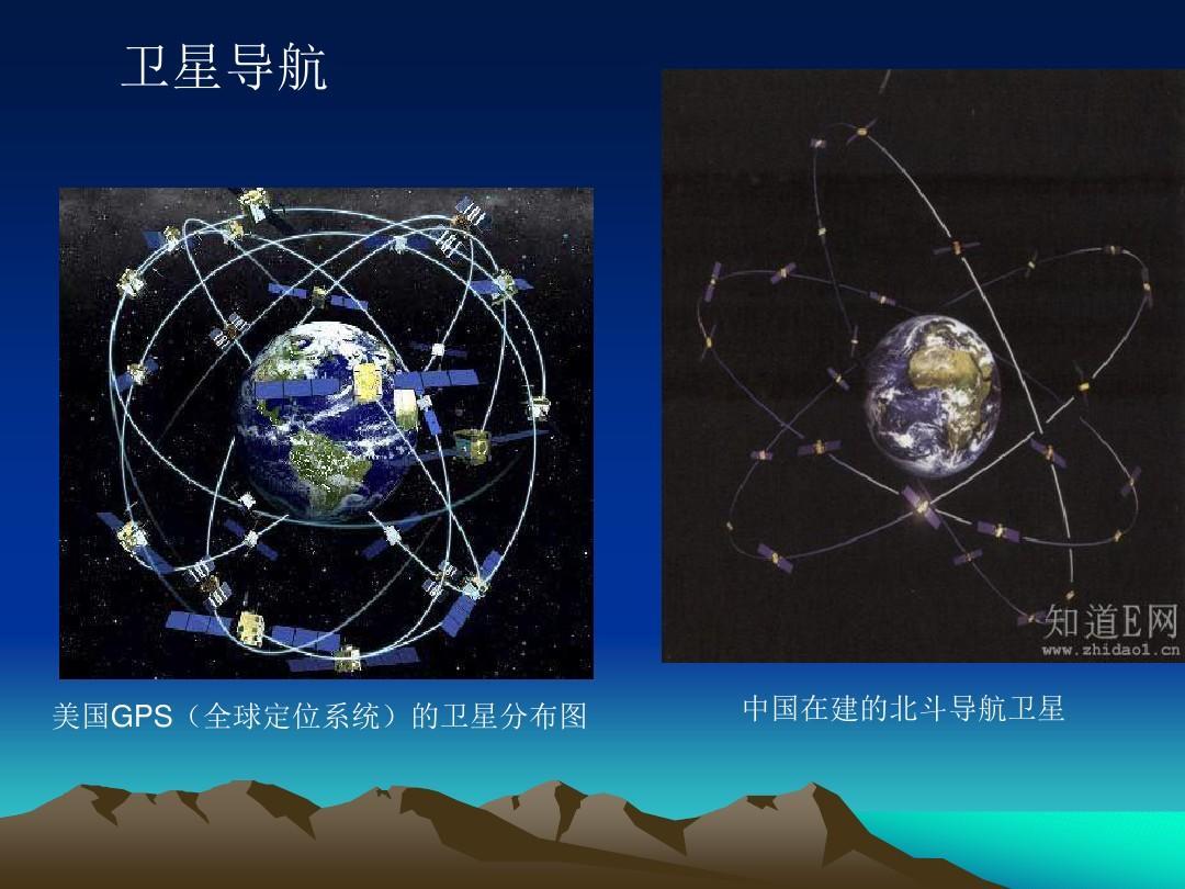 美国gps(全球定位系统)的卫星分布图