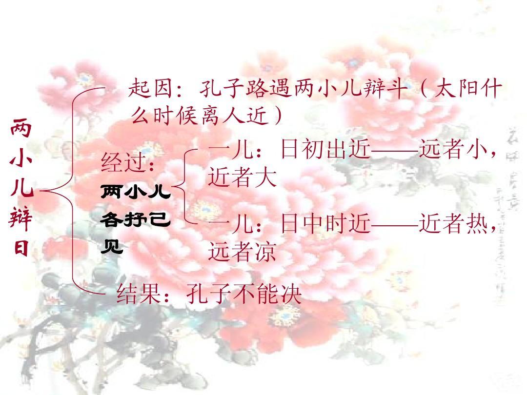 《两课件辩日》ppt小儿13.6.孔雀东南飞教学设计图片