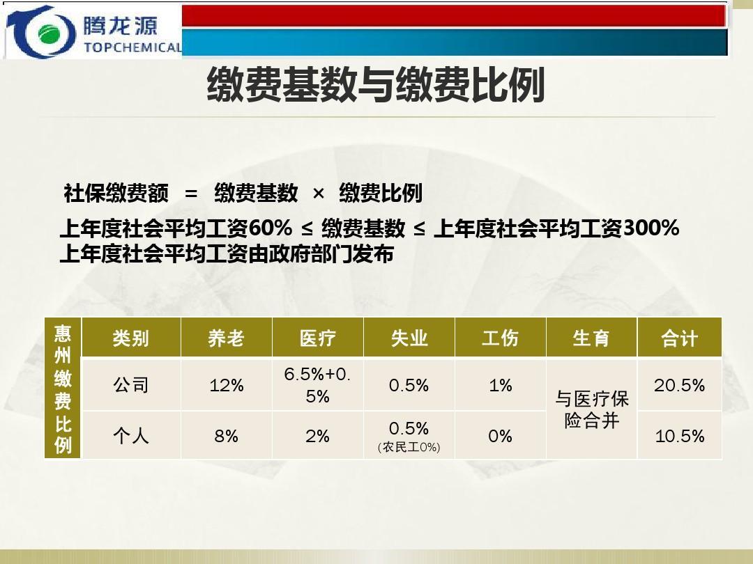 惠州社保和东莞社保性质一样吗?