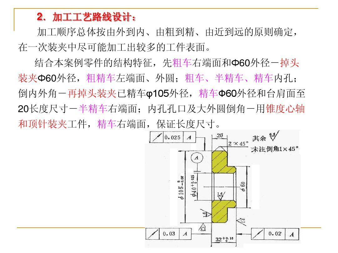 项目二 简易回转体盘,套类零件数控车削加工工艺编制ppt