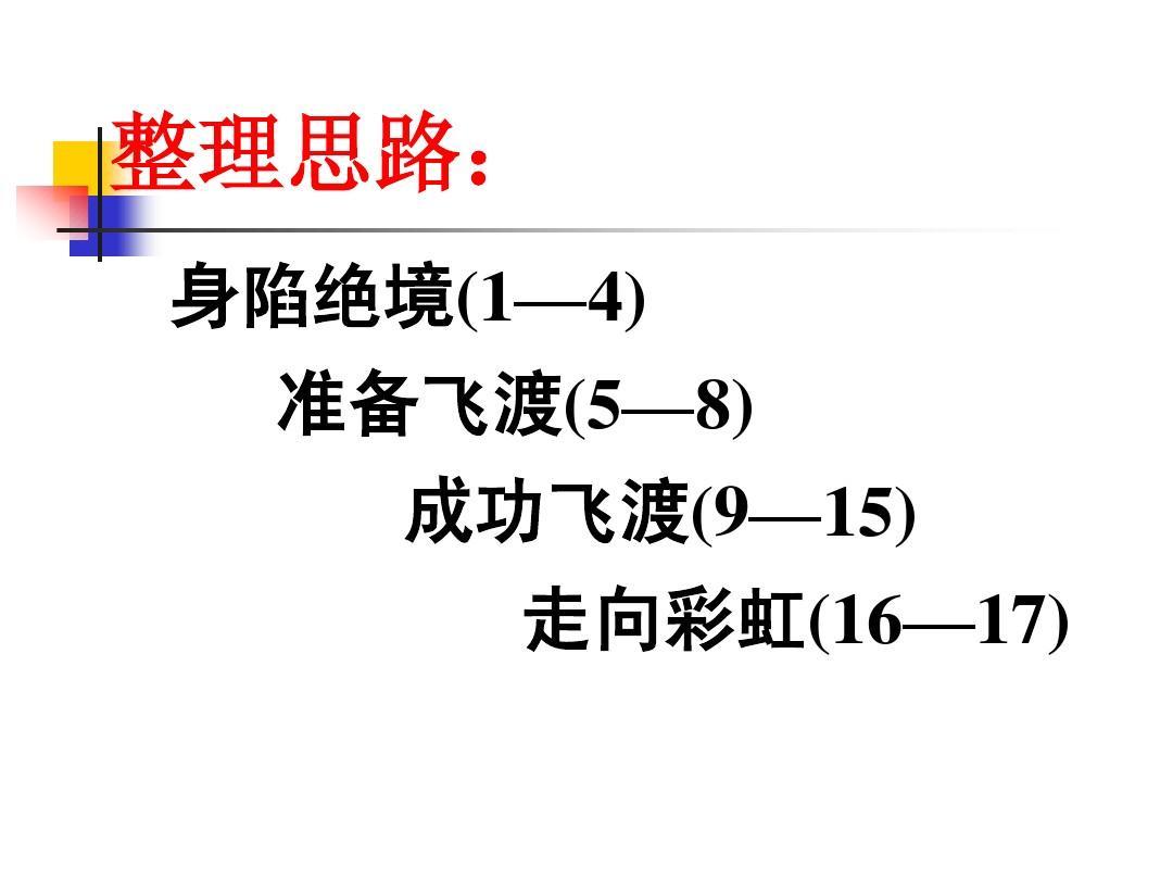 【七年级下册语文教学v年级优质课】27《技能导入》ppt飞渡斑羚教案图片