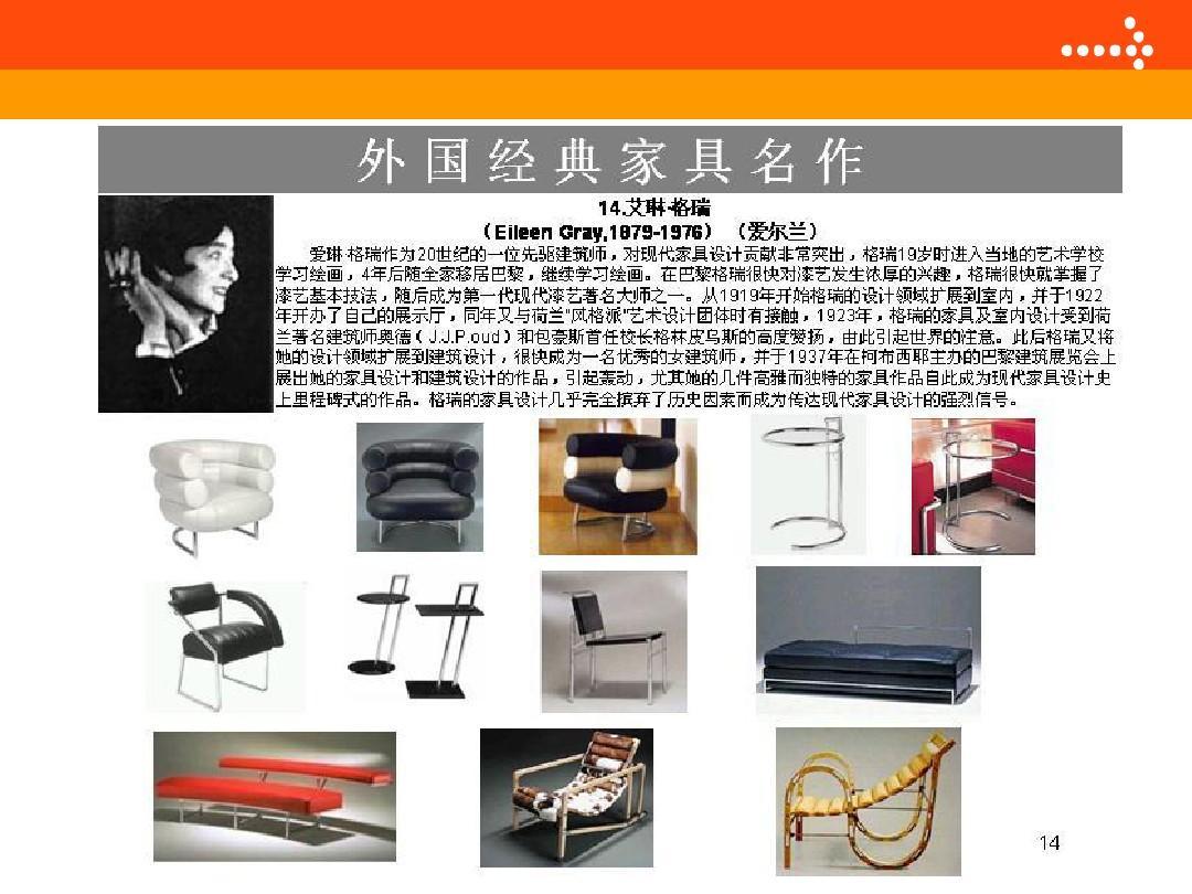 国外著名作品设计师机械设计ppt《模板投稿》2018演示家具图片