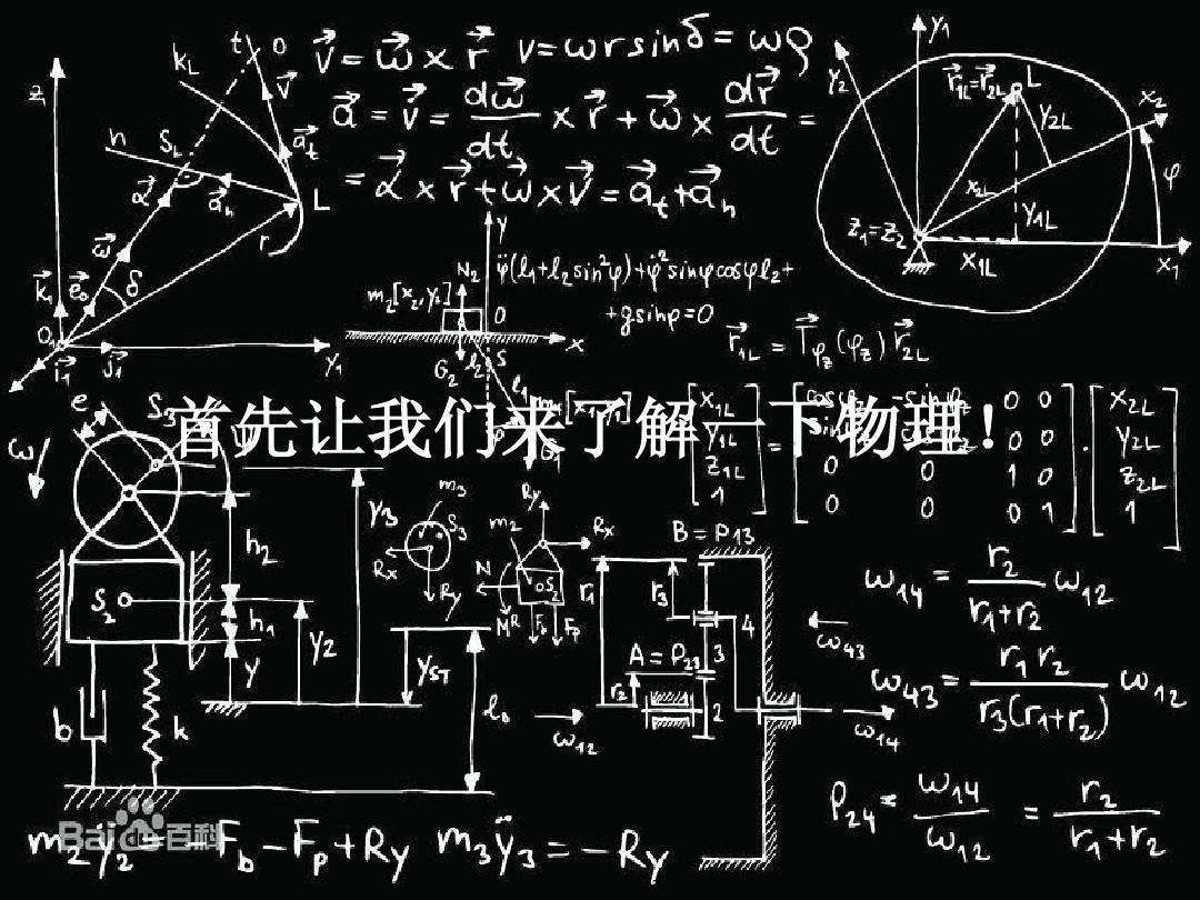 模版高中研究性学习成果展示(62):学生生学习男女物理语高中中西成绩单高中图片