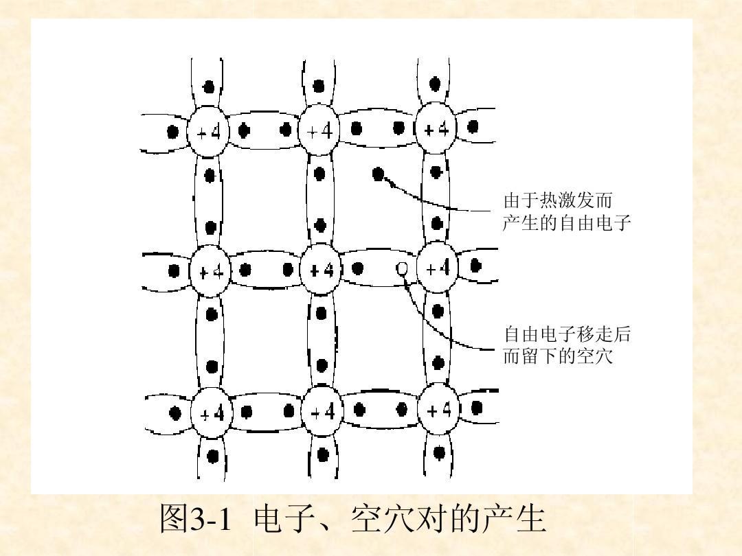 计算机电路基础课件PPT