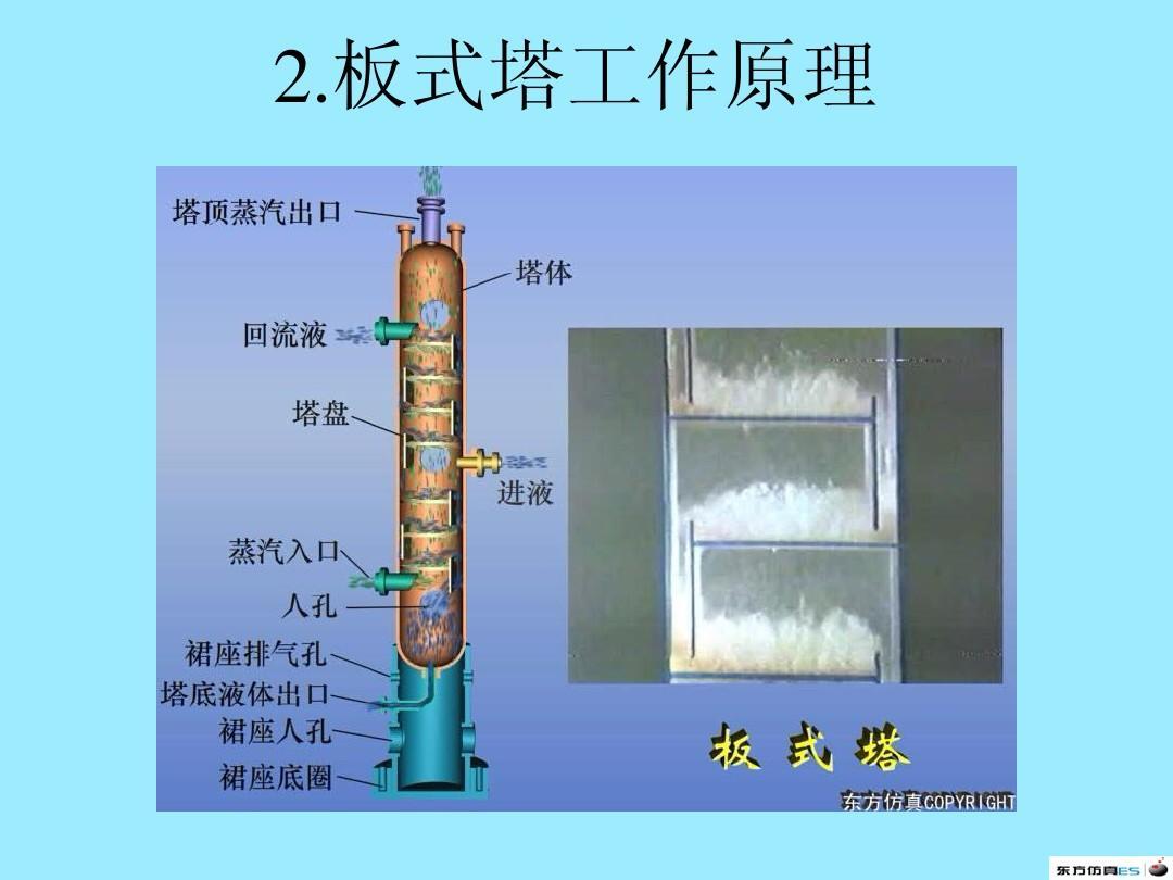 板式塔工作原理图片
