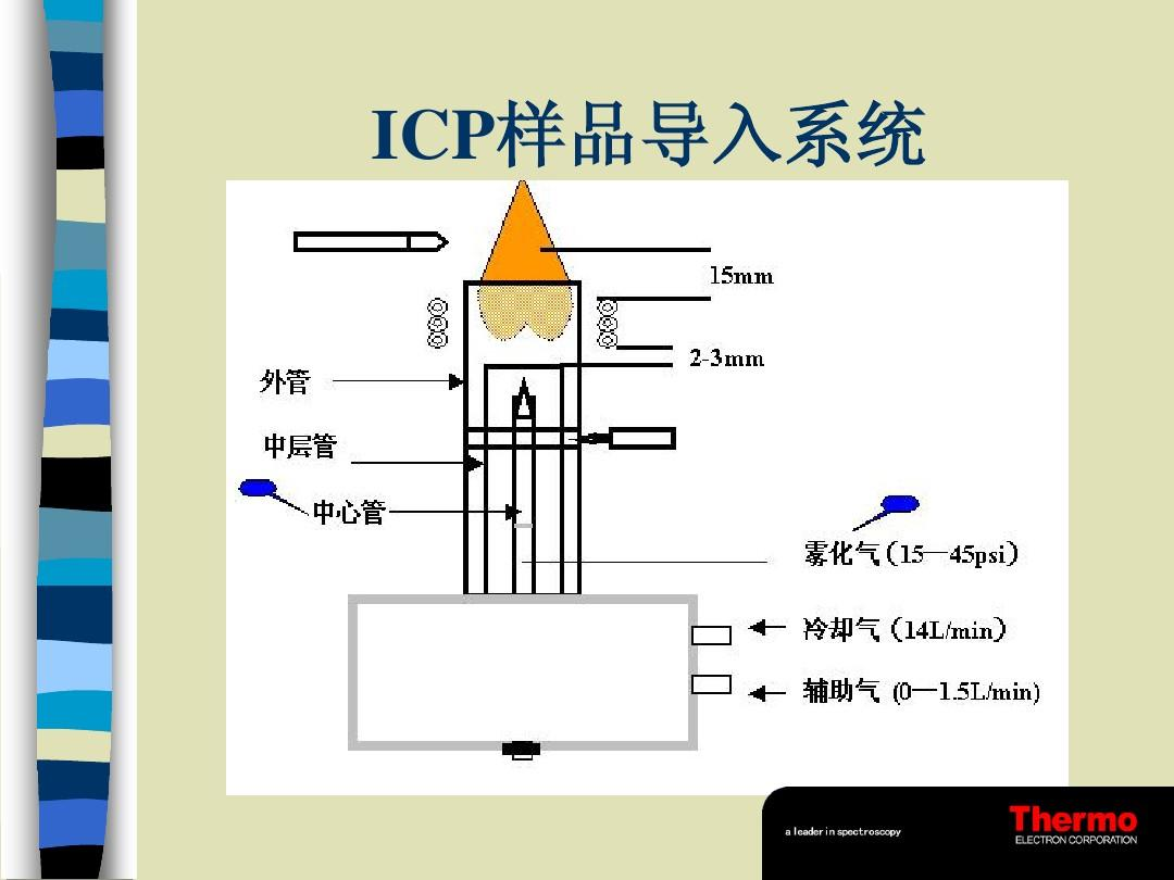 http://img.npicp.com/2017/09/11/1505097047rw4V7L.png_icp原理结构ppt